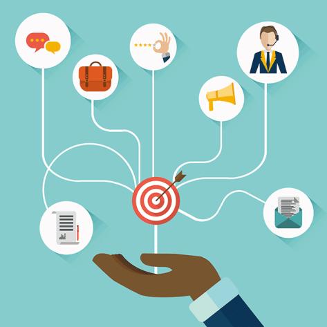 همکاری در فروش و انواع آن